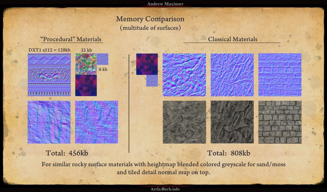 Attached Image: Memory_Multitude.jpg