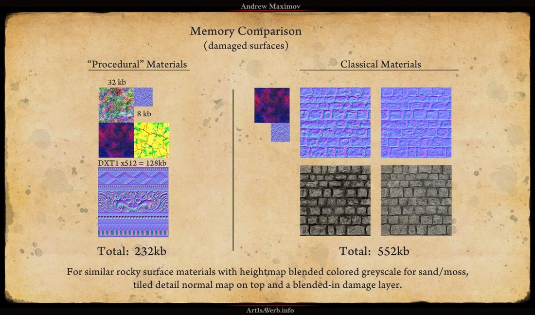 Attached Image: Memory_Damage.jpg