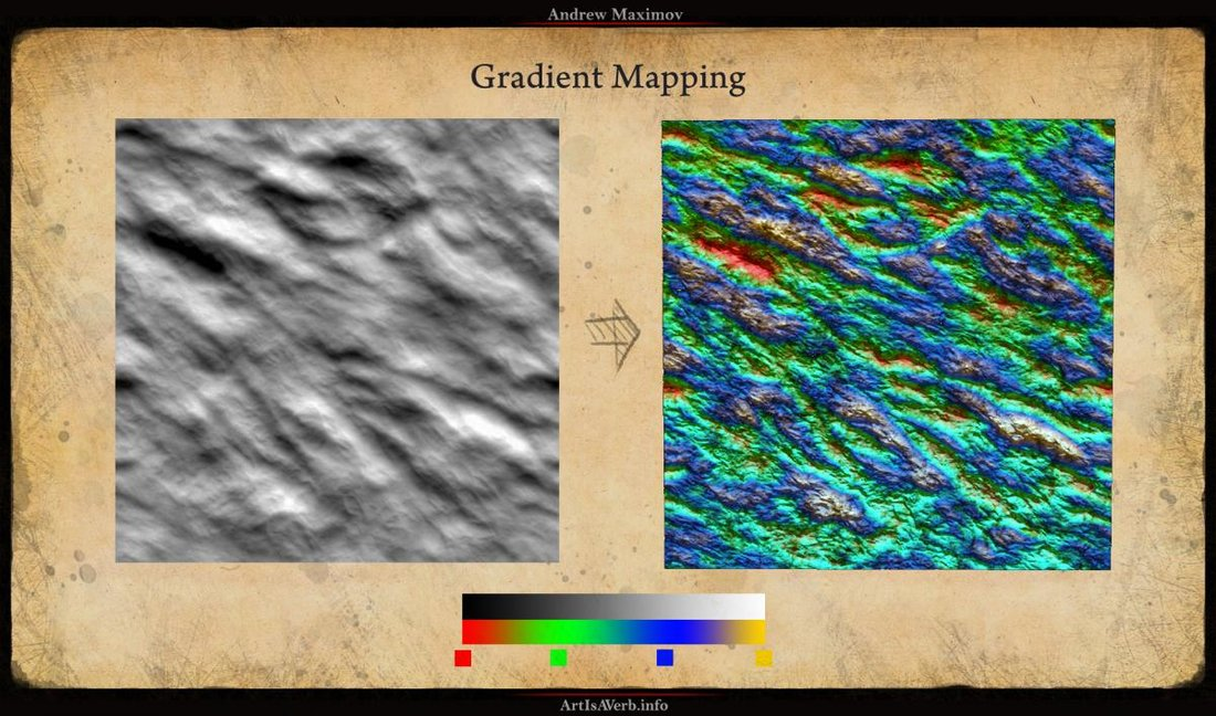 Attached Image: GradientMapping_Explanation.jpg