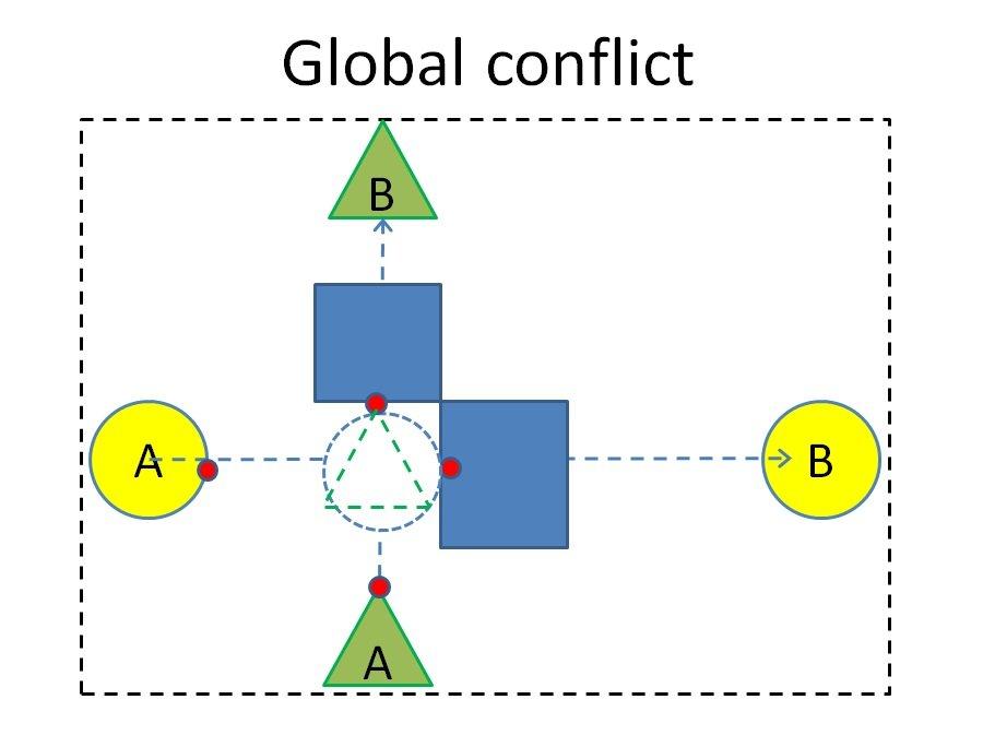 global_conflict.jpg