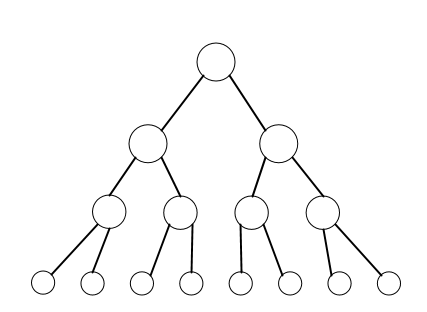 Attached Image: ds_tree.PNG