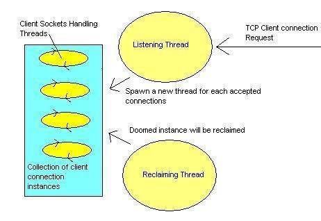 TCPServer.jpg