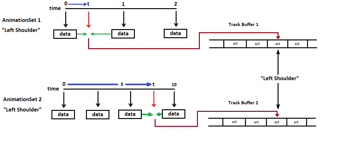 Attached Image: track buffers.png