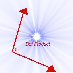Attached Image: dotproduct.jpg