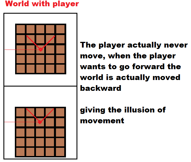 world movement.png