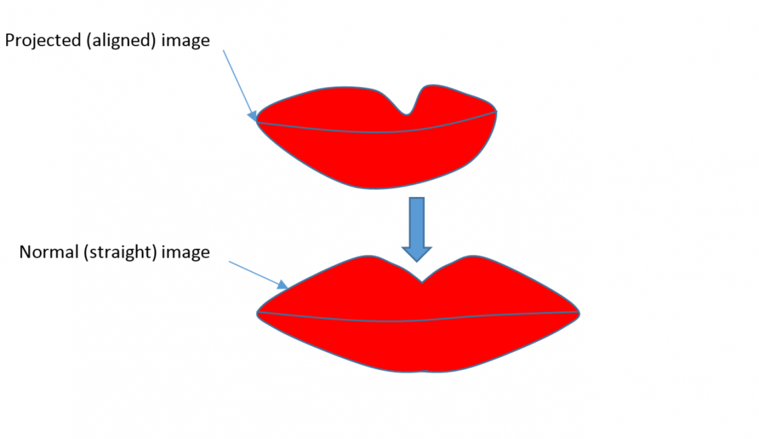 Lips_aligned_straight.png