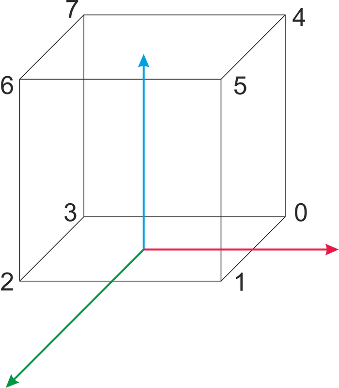 cube_gamedev.png