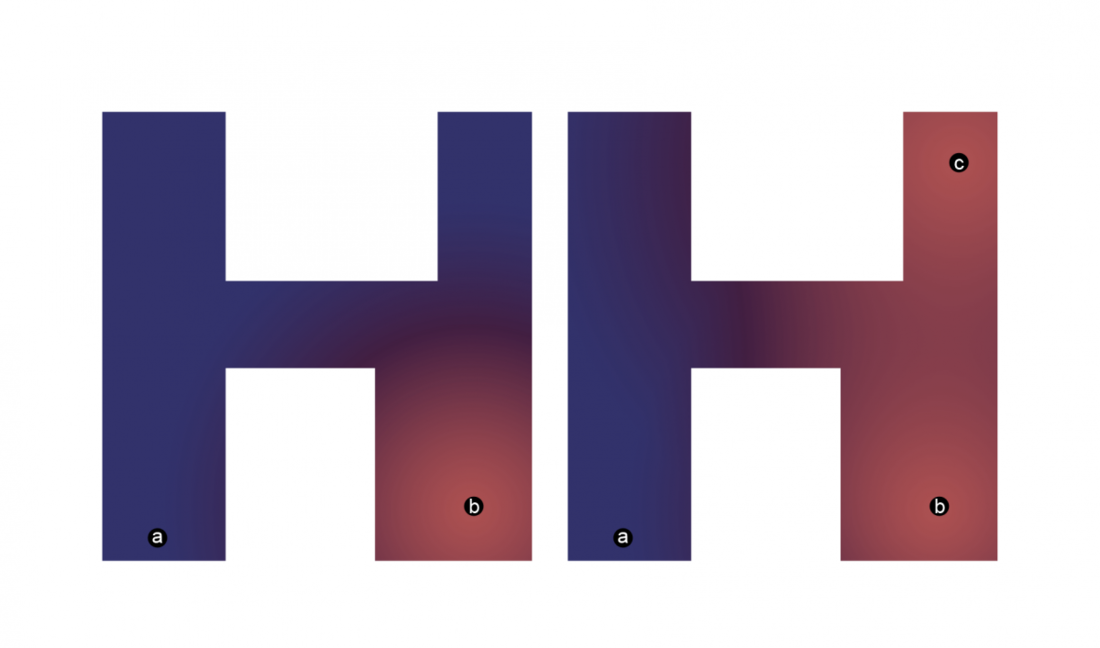 Attached Image: pathfind-heuristic-heatmap.png