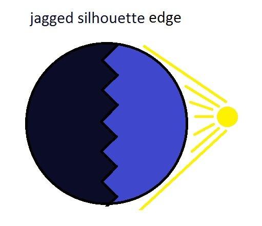 silhoette-jaggies.jpg