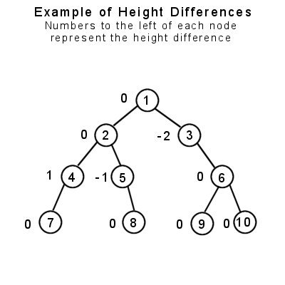 Attached Image: BinaryHeightDifference.jpg