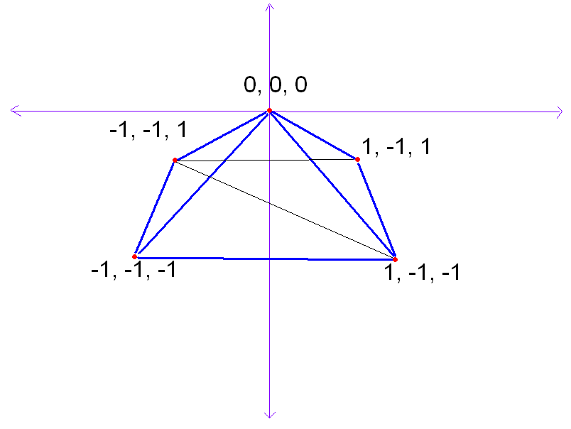 pyramid0.PNG