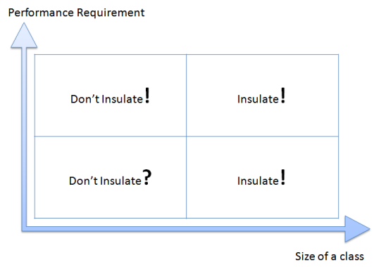 Attached Image: insulate.png