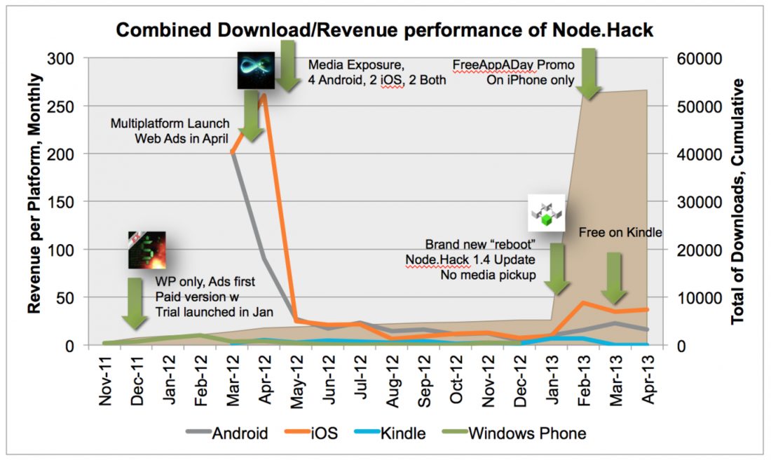 Attached Image: nodehack_overall_graph.png