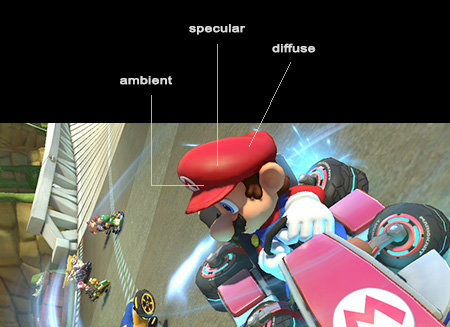 mk8-specular-diffuse-ambient-light-example.jpg