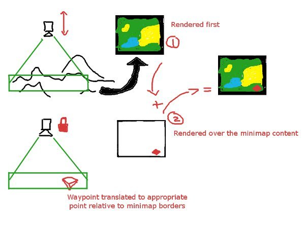 waypoint_example.jpg