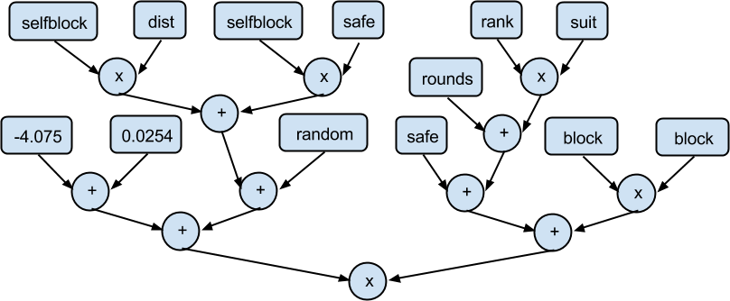 Attached Image: lua_tree.png