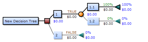 Attached Image: Decision-Tree-Elements.png