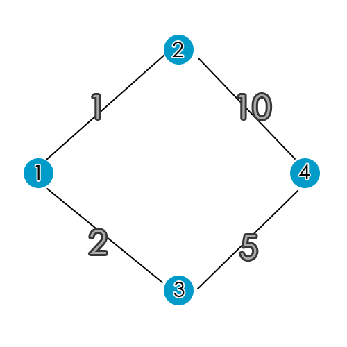 Attached Image: shortest_path1.png