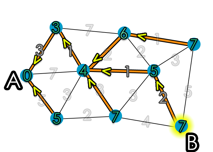 Attached Image: shortest_path_final.png