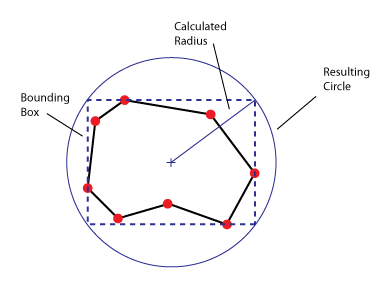 circle-calculation.png