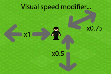 speedModifier.png