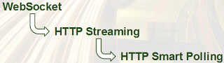 Attached Image: streamsense.png