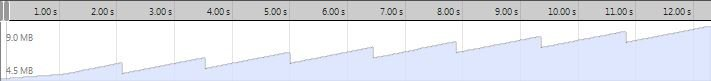 Attached Image: memory usage chrome.JPG